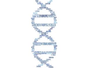 DNA Helix Word Cloud